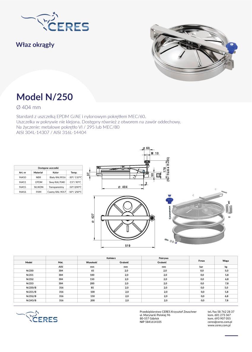 model_N250