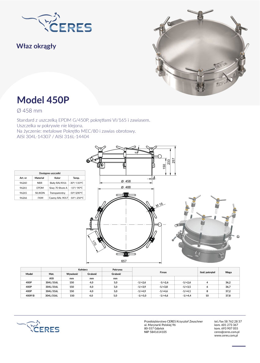 Model-450p