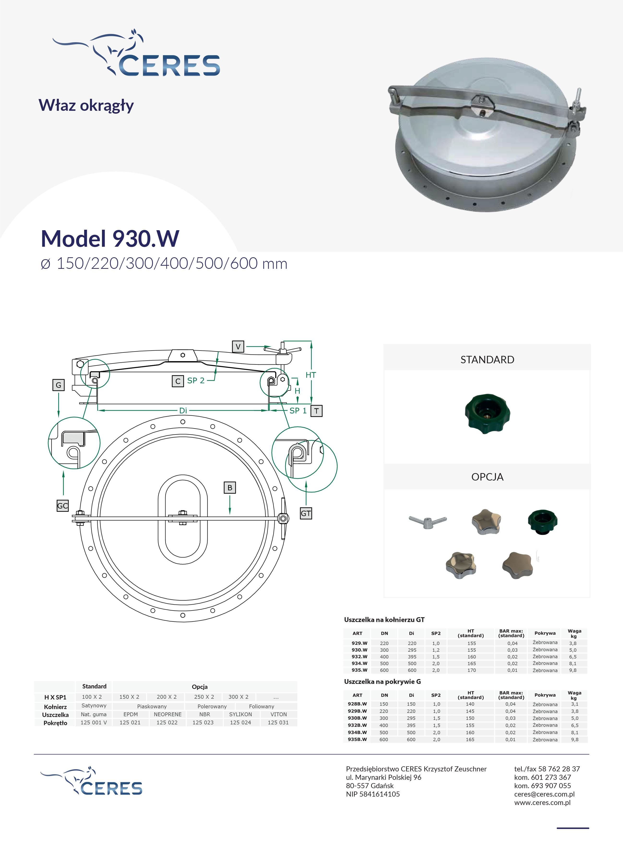 Model930W